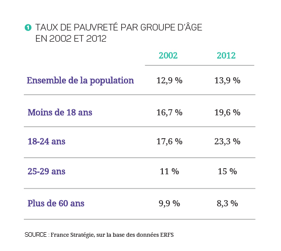 17-27- Jeunesse vieillisement - Graph_Note-08