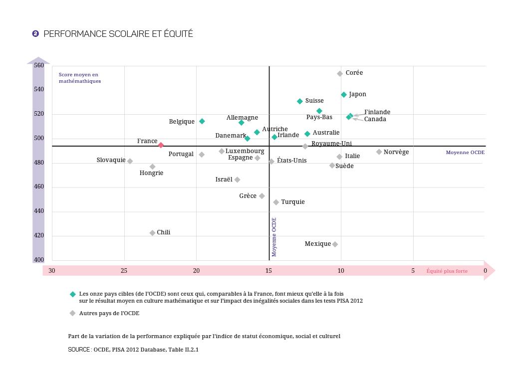 2017-2027 - Education - Graphiques-02