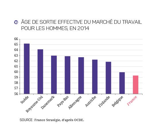 2017-2027 - Finances_Publiques_Graphique 10