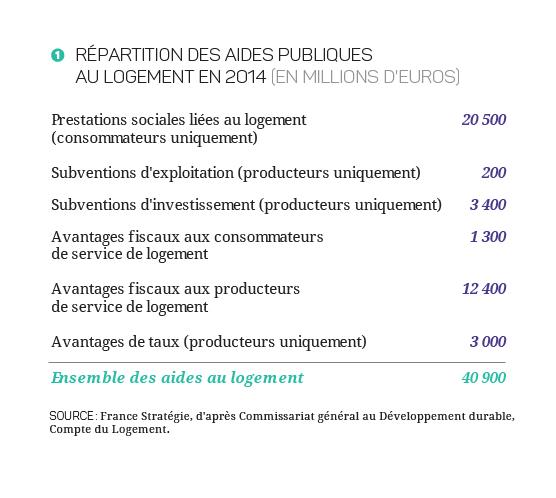 2017-2027 - Finances_Publiques_Tableau 1