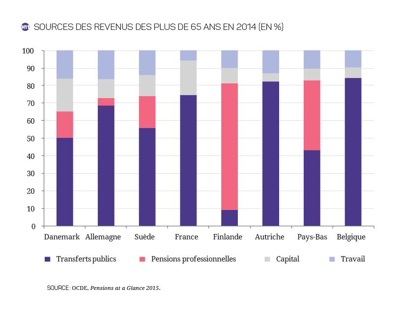 2017-2027 - Finances_Publiques_Graphique H11